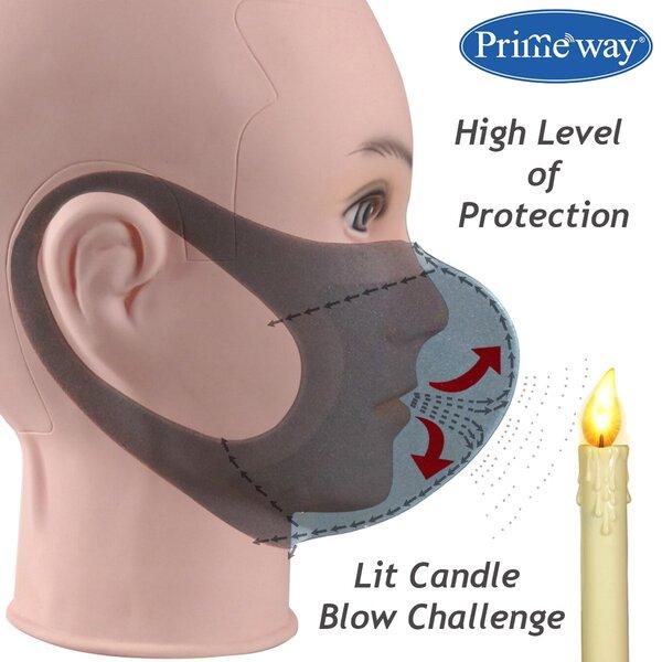 primeway P29 Copper Mask